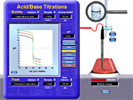 Acid/Base Titrations